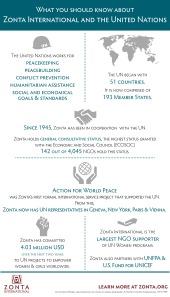 United Nations and Zonta International