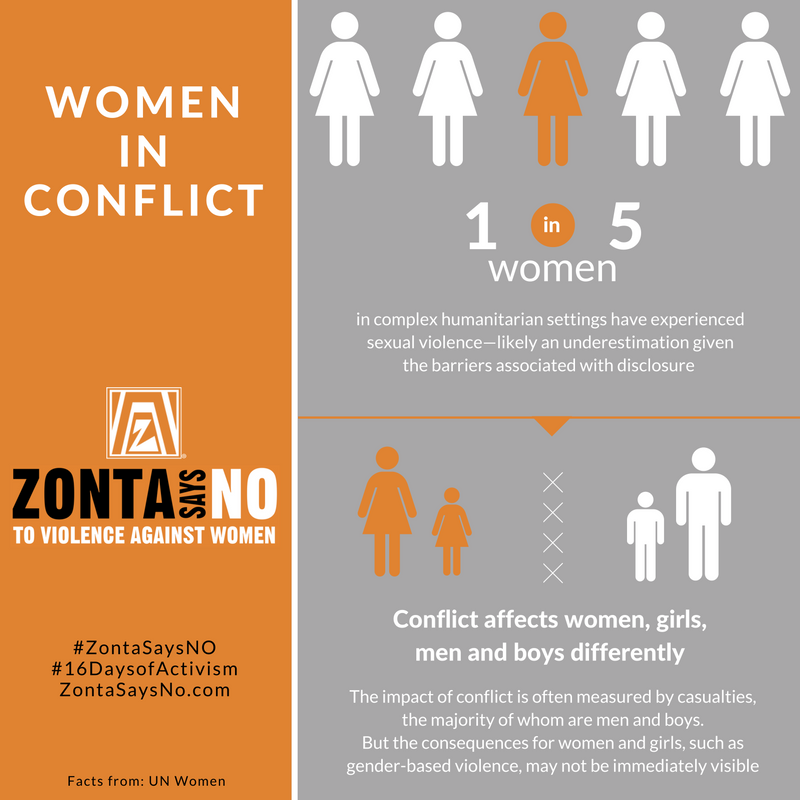 consequences of violence against women