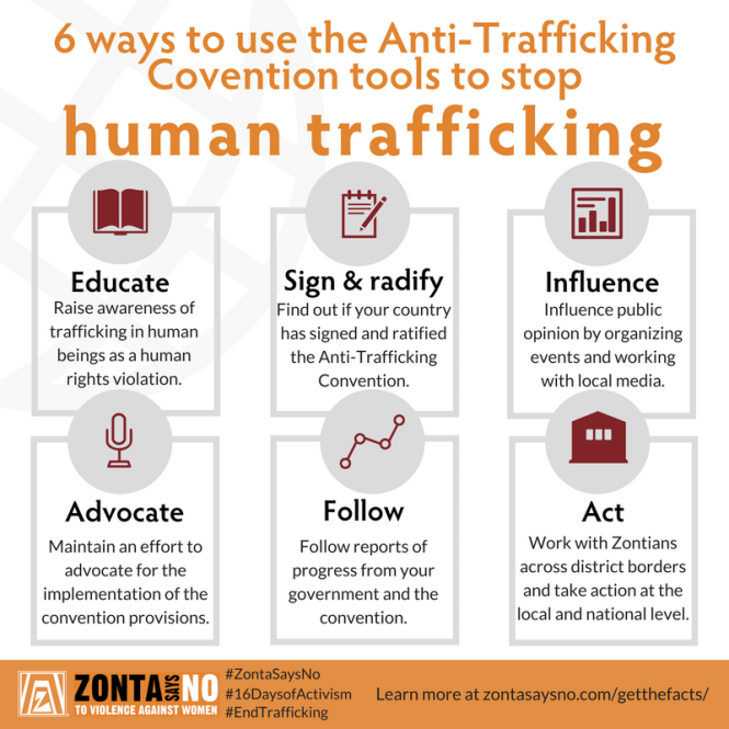 Anti-trafficking convention
