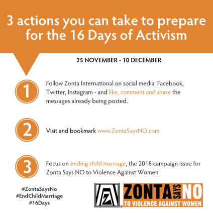 3 things you can do before the 16 Days of Activism