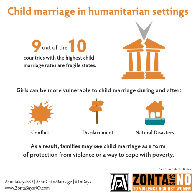 13_Child Marriage & Conflict_GM